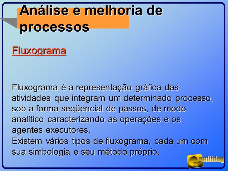 Análise e melhoria de processosFluxograma Fluxograma é a representação gráfica das atividades que integram um determinado processo, sob a forma seqüen
