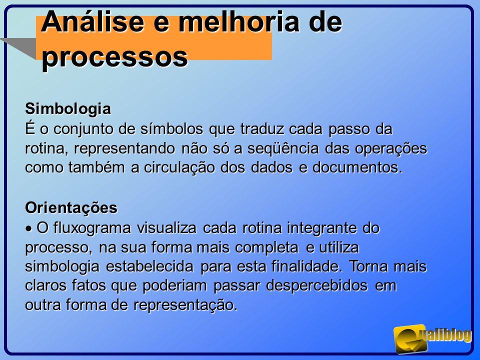 Análise e melhoria de processosSimbologia É o conjunto de símbolos que traduz cada passo da rotina, representando não só a seqüência das operações com