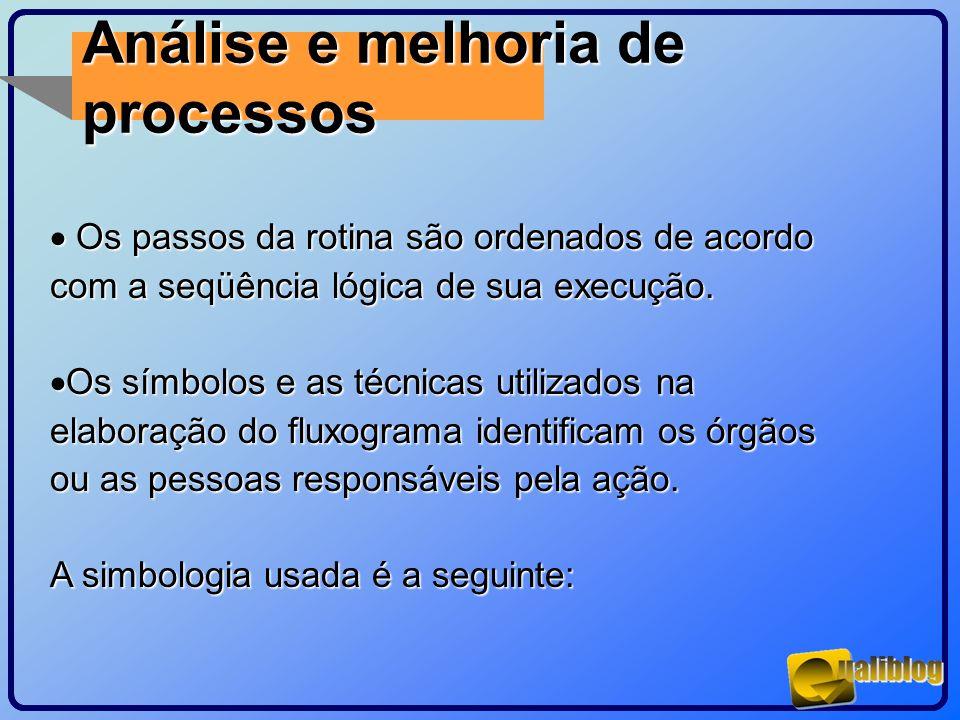 Análise e melhoria de processos Os passos da rotina são ordenados de acordo com a seqüência lógica de sua execução. Os passos da rotina são ordenados