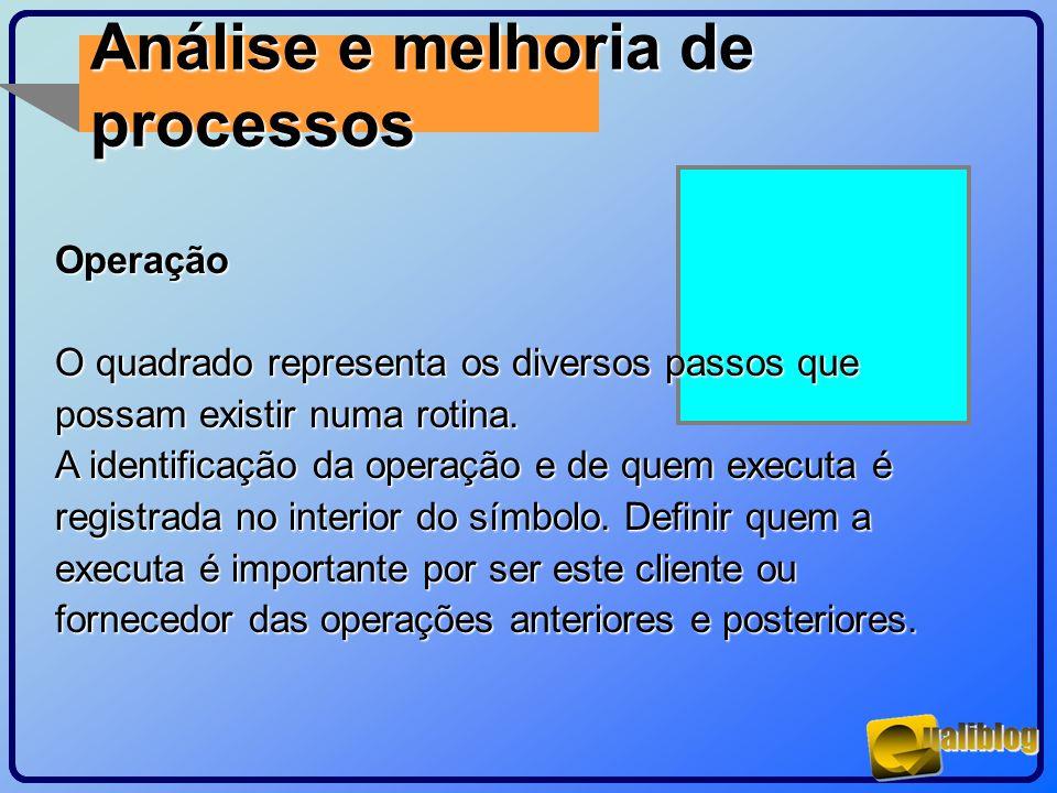 Análise e melhoria de processosOperação O quadrado representa os diversos passos que possam existir numa rotina. A identificação da operação e de quem
