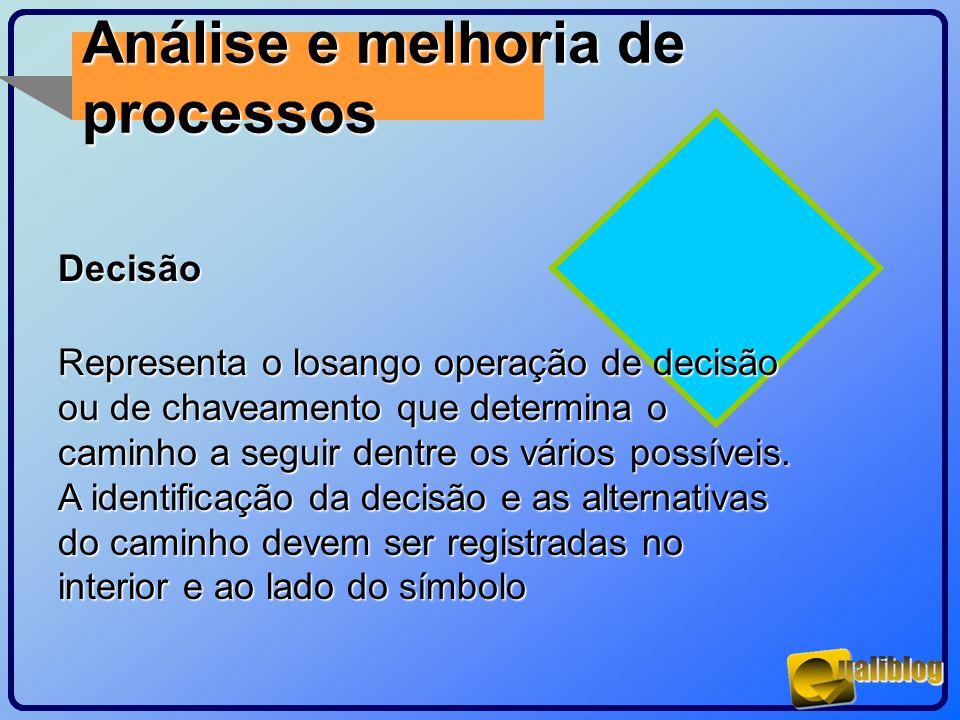 Análise e melhoria de processosDecisão Representa o losango operação de decisão ou de chaveamento que determina o caminho a seguir dentre os vários po