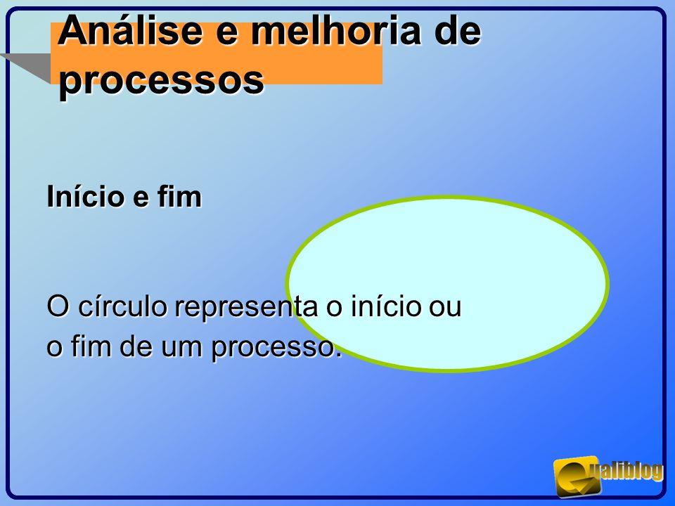 Análise e melhoria de processos Início e fim O círculo representa o início ou o fim de um processo.