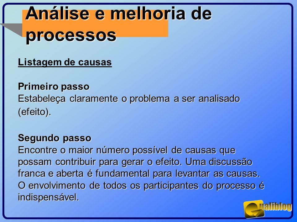Análise e melhoria de processos Listagem de causas Primeiro passo Estabeleça claramente o problema a ser analisado (efeito). Segundo passo Encontre o