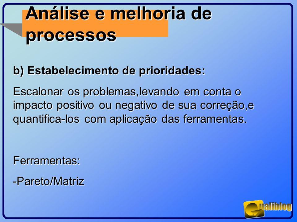 Análise e melhoria de processos b) Estabelecimento de prioridades: Escalonar os problemas,levando em conta o impacto positivo ou negativo de sua corre