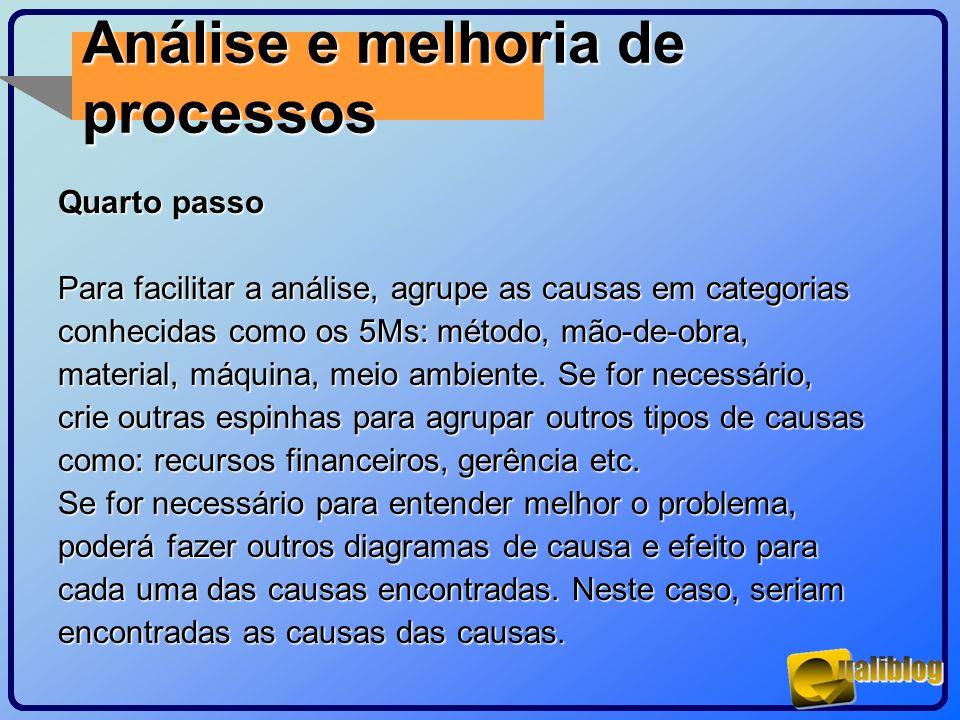 Análise e melhoria de processos Quarto passo Para facilitar a análise, agrupe as causas em categorias conhecidas como os 5Ms: método, mão-de-obra, mat