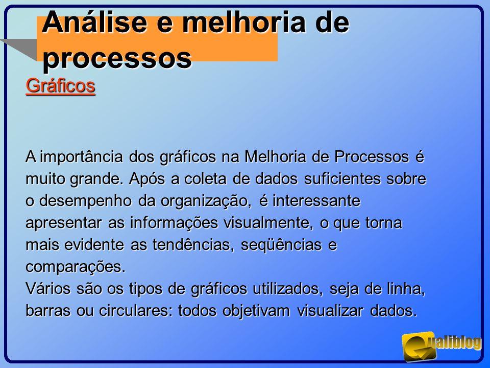 processosGráficos A importância dos gráficos na Melhoria de Processos é muito grande. Após a coleta de dados suficientes sobre o desempenho da organiz