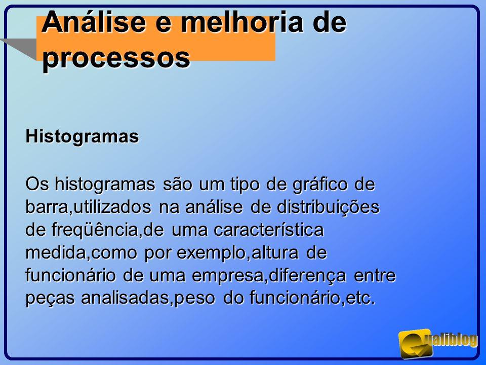 Análise e melhoria de processosHistogramas Os histogramas são um tipo de gráfico de barra,utilizados na análise de distribuições de freqüência,de uma