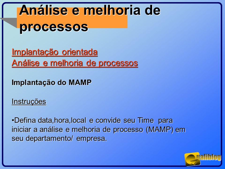 processos Implantação orientada Análise e melhoria de processos Implantação do MAMP Instruções Defina data,hora,local e convide seu Time para iniciar