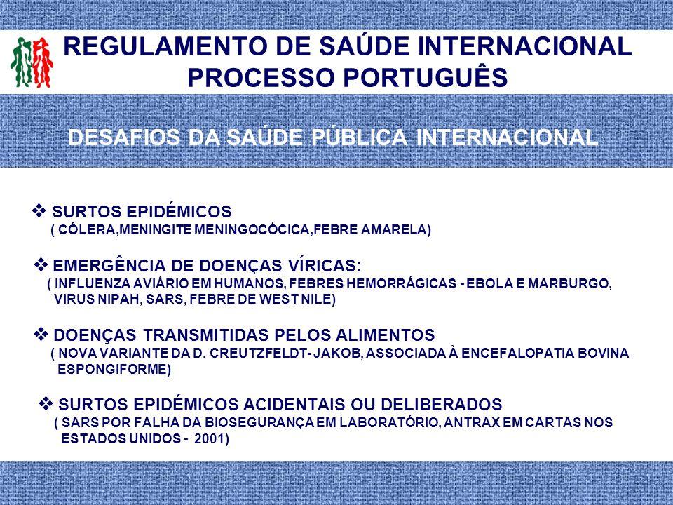 REGULAMENTO DE SAÚDE INTERNACIONAL PROCESSO PORTUGUÊS SURTOS EPIDÉMICOS ( CÓLERA,MENINGITE MENINGOCÓCICA,FEBRE AMARELA) EMERGÊNCIA DE DOENÇAS VÍRICAS: