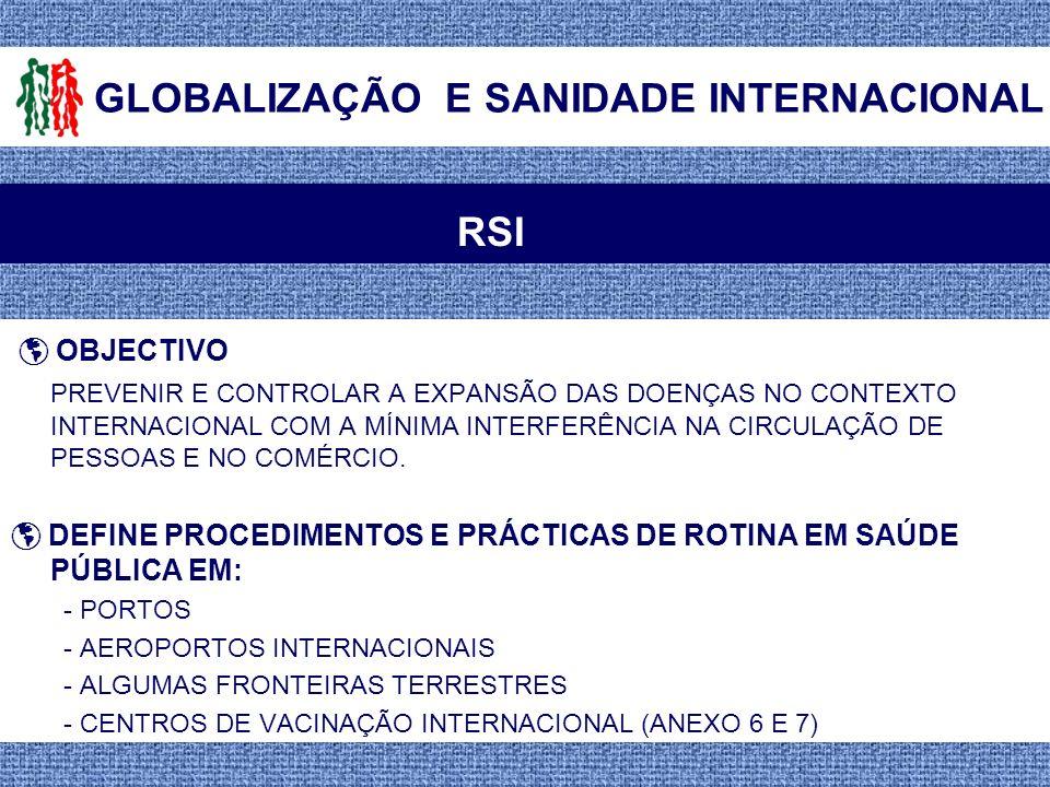 GLOBALIZAÇÃO E SANIDADE INTERNACIONAL OBJECTIVO PREVENIR E CONTROLAR A EXPANSÃO DAS DOENÇAS NO CONTEXTO INTERNACIONAL COM A MÍNIMA INTERFERÊNCIA NA CI