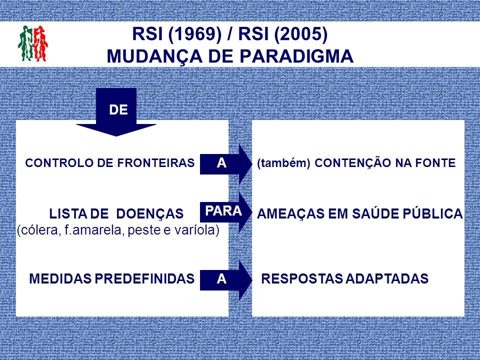 RSI (1969) / RSI (2005) MUDANÇA DE PARADIGMA DE CONTROLO DE FRONTEIRAS LISTA DE DOENÇAS (cólera, f.amarela, peste e varíola) (também) CONTENÇÃO NA FON