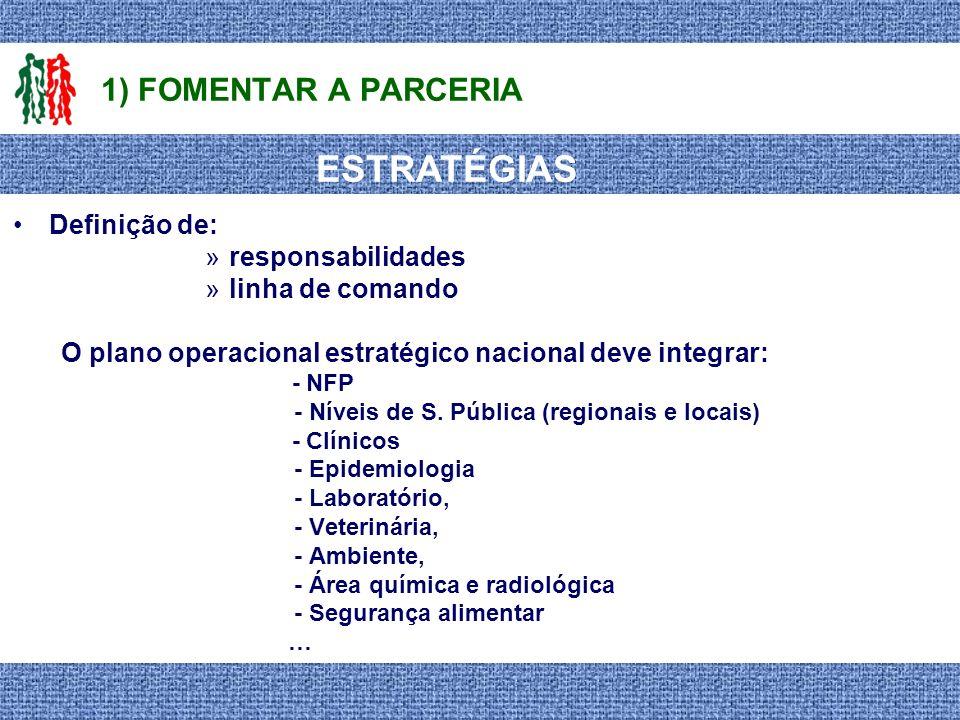 Definição de: »responsabilidades »linha de comando O plano operacional estratégico nacional deve integrar: - NFP - Níveis de S. Pública (regionais e l