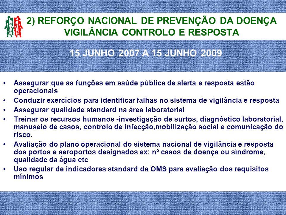 2) REFORÇO NACIONAL DE PREVENÇÃO DA DOENÇA VIGILÂNCIA CONTROLO E RESPOSTA Assegurar que as funções em saúde pública de alerta e resposta estão operaci