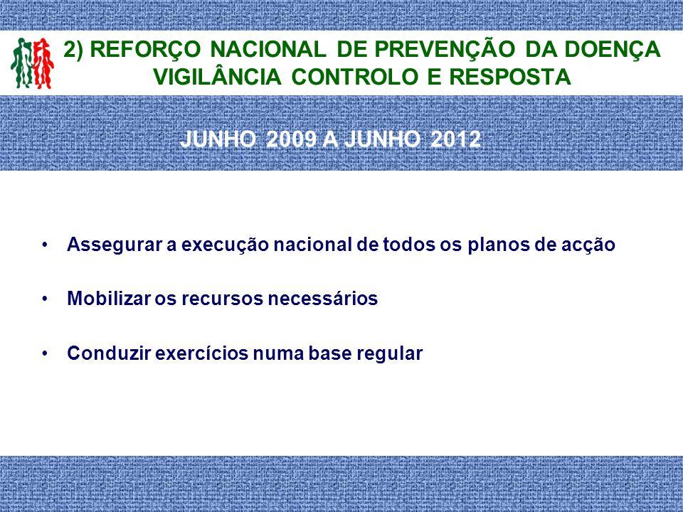 Assegurar a execução nacional de todos os planos de acção Mobilizar os recursos necessários Conduzir exercícios numa base regular 2) REFORÇO NACIONAL