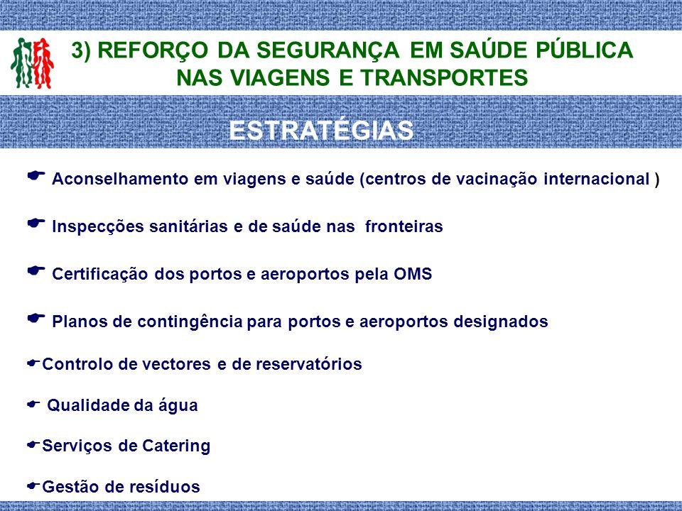 Aconselhamento em viagens e saúde (centros de vacinação internacional ) Inspecções sanitárias e de saúde nas fronteiras Certificação dos portos e aero