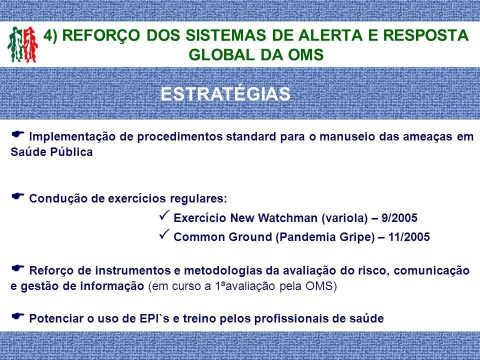 Implementação de procedimentos standard para o manuseio das ameaças em Saúde Pública Condução de exercícios regulares: Exercício New Watchman (variola