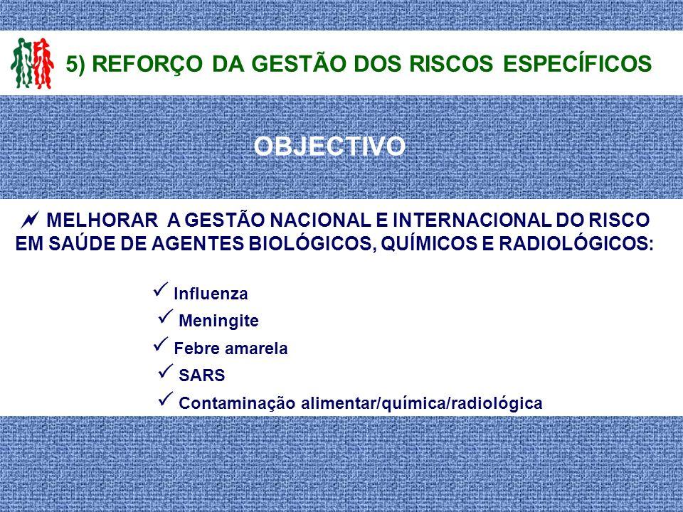 5) REFORÇO DA GESTÃO DOS RISCOS ESPECÍFICOS OBJECTIVO MELHORAR A GESTÃO NACIONAL E INTERNACIONAL DO RISCO EM SAÚDE DE AGENTES BIOLÓGICOS, QUÍMICOS E R