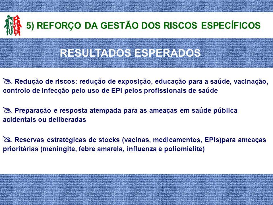 RESULTADOS ESPERADOS 5) REFORÇO DA GESTÃO DOS RISCOS ESPECÍFICOS Redução de riscos: redução de exposição, educação para a saúde, vacinação, controlo d