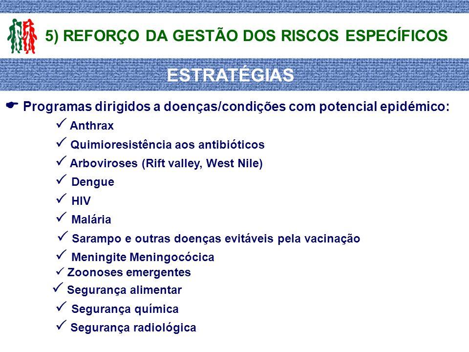 ESTRATÉGIAS 5) REFORÇO DA GESTÃO DOS RISCOS ESPECÍFICOS Programas dirigidos a doenças/condições com potencial epidémico: Anthrax Quimioresistência aos
