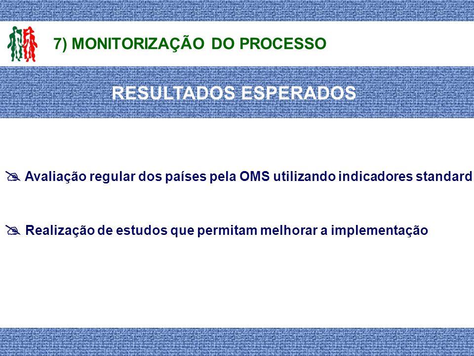 RESULTADOS ESPERADOS 7) MONITORIZAÇÃO DO PROCESSO Avaliação regular dos países pela OMS utilizando indicadores standard Realização de estudos que perm