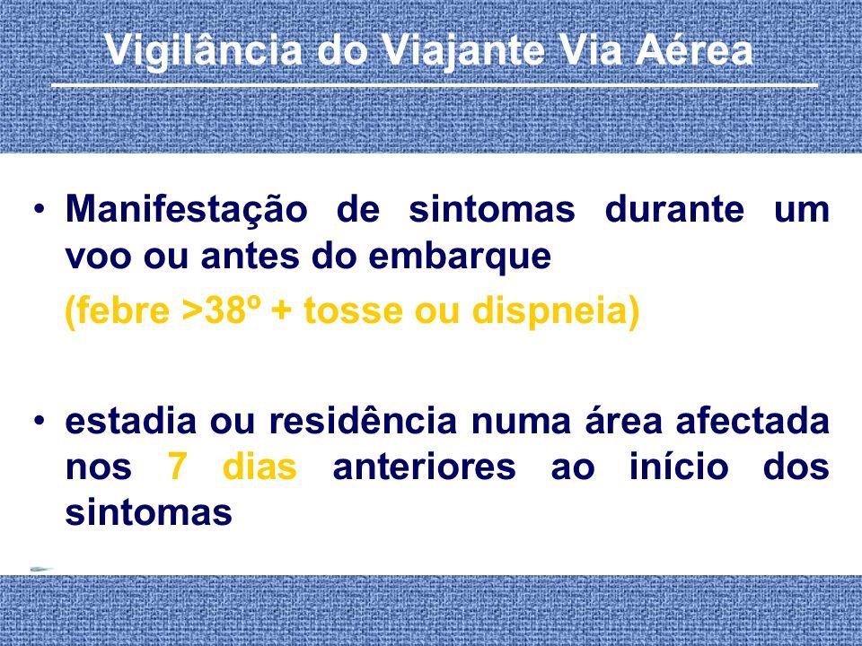 Vigilância do Viajante Via Aérea Manifestação de sintomas durante um voo ou antes do embarque (febre >38º + tosse ou dispneia) estadia ou residência n