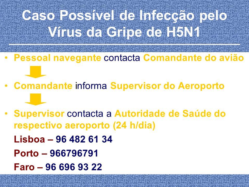 Caso Possível de Infecção pelo Vírus da Gripe de H5N1 Pessoal navegante contacta Comandante do avião Comandante informa Supervisor do Aeroporto Superv