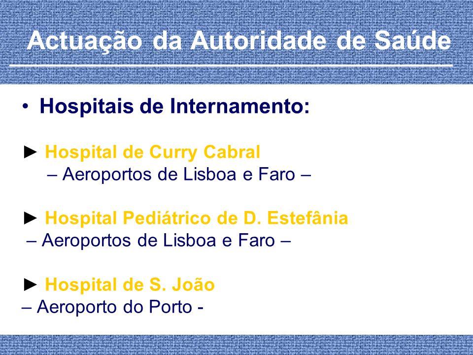 Actuação da Autoridade de Saúde Hospitais de Internamento: Hospital de Curry Cabral – Aeroportos de Lisboa e Faro – Hospital Pediátrico de D. Estefâni