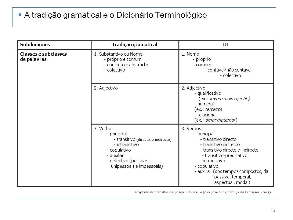 14 SubdomíniosTradição gramaticalDT Classes e subclasses de palavras 1. Substantivo ou Nome - próprio e comum - concreto e abstracto - colectivo 1. No