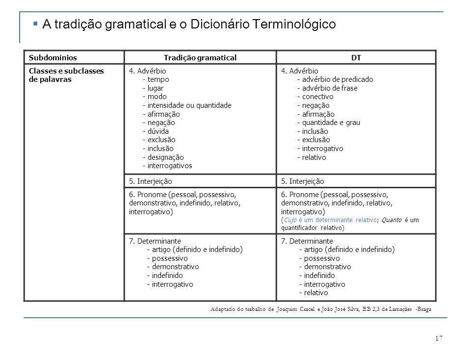 17 SubdomíniosTradição gramaticalDT Classes e subclasses de palavras 4. Advérbio - tempo - lugar - modo - intensidade ou quantidade - afirmação - nega