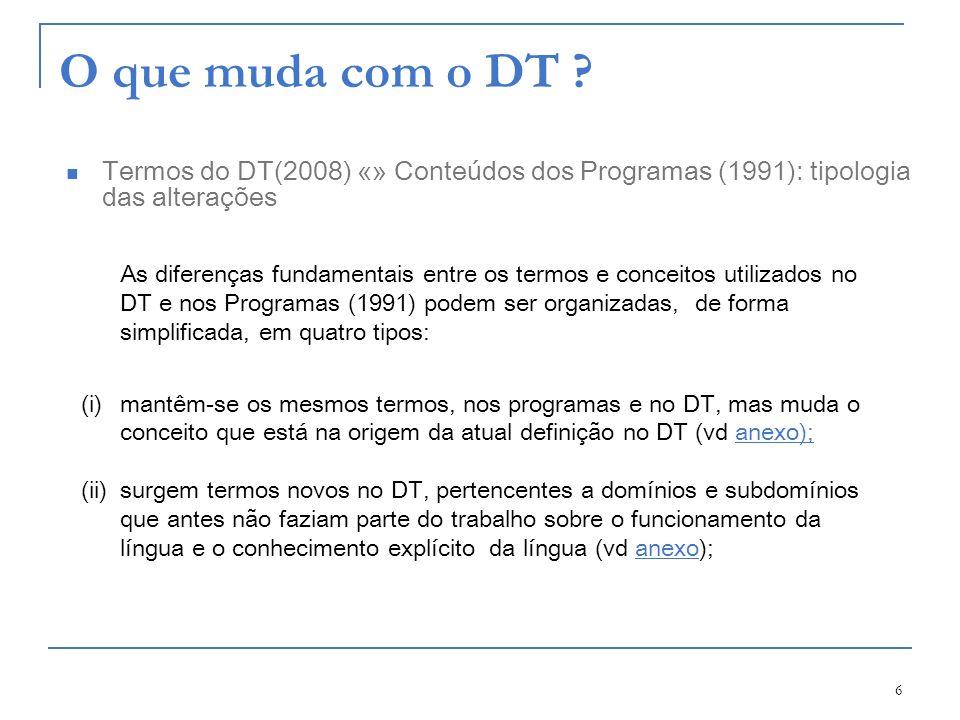 6 O que muda com o DT ? Termos do DT(2008) «» Conteúdos dos Programas (1991): tipologia das alterações As diferenças fundamentais entre os termos e co