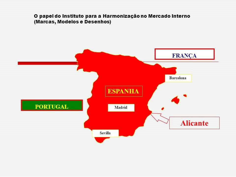 O papel do Instituto para a Harmonização no Mercado Interno (Marcas, Modelos e Desenhos) Alicante ESPANHA Barcelona Madrid Sevilla PORTUGAL FRANÇA