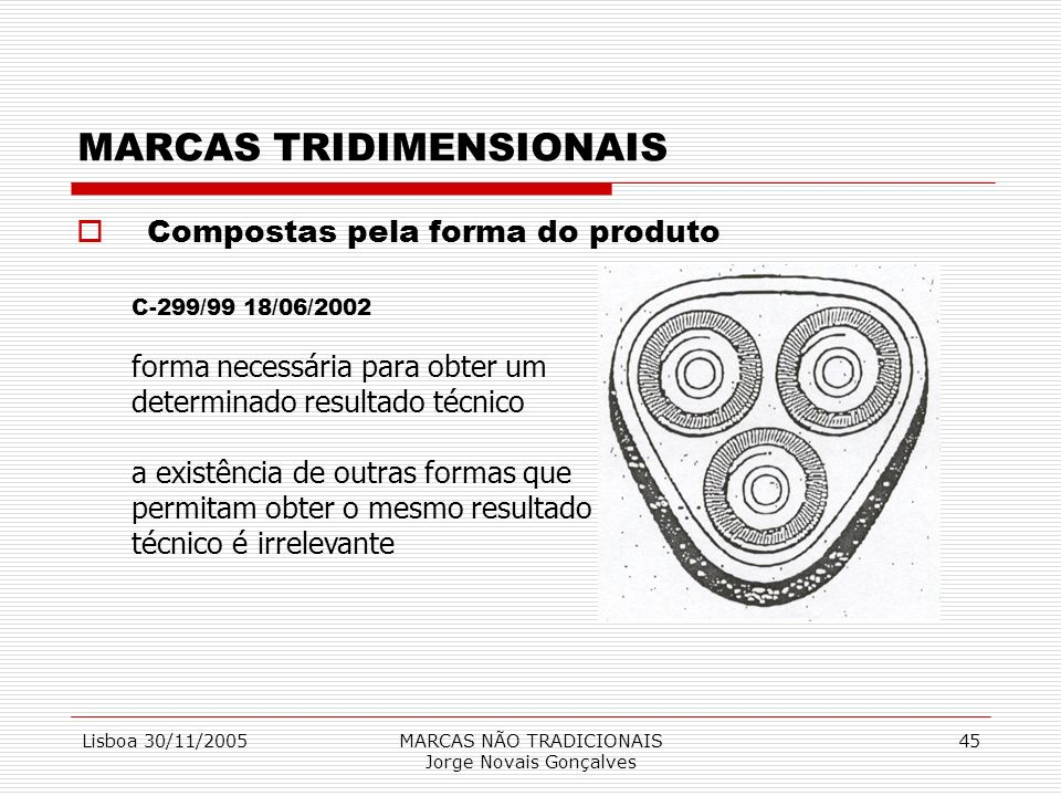 Lisboa 30/11/2005MARCAS NÃO TRADICIONAIS Jorge Novais Gonçalves 45 MARCAS TRIDIMENSIONAIS Compostas pela forma do produto C-299/99 18/06/2002 forma ne
