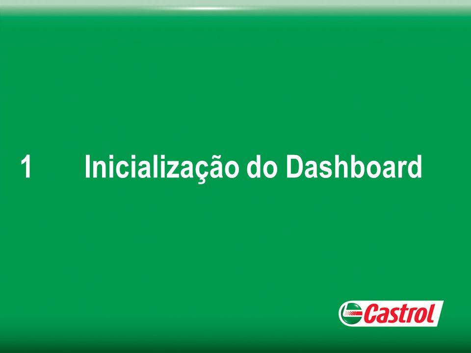 1Inicialização do Dashboard