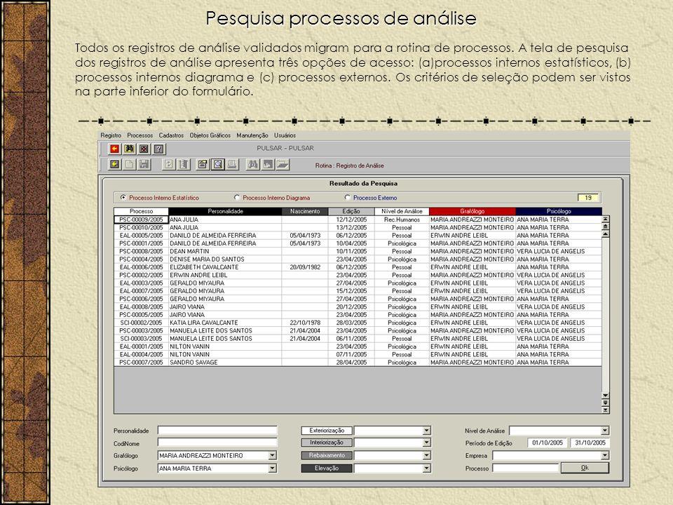 Pesquisa processos de análise Todos os registros de análise validados migram para a rotina de processos. A tela de pesquisa dos registros de análise a