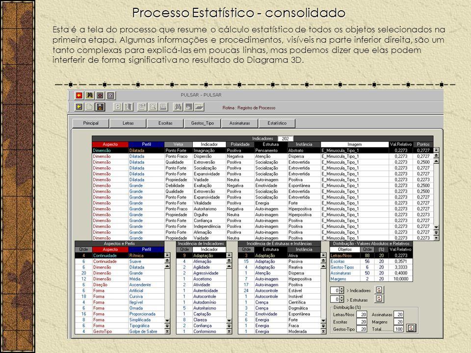 Processo Estatístico - consolidado Esta é a tela do processo que resume o cálculo estatístico de todos os objetos selecionados na primeira etapa. Algu