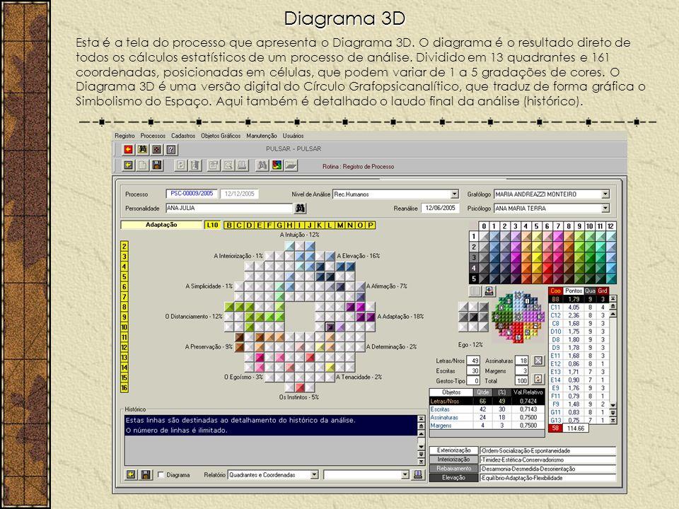 Diagrama 3D Esta é a tela do processo que apresenta o Diagrama 3D. O diagrama é o resultado direto de todos os cálculos estatísticos de um processo de
