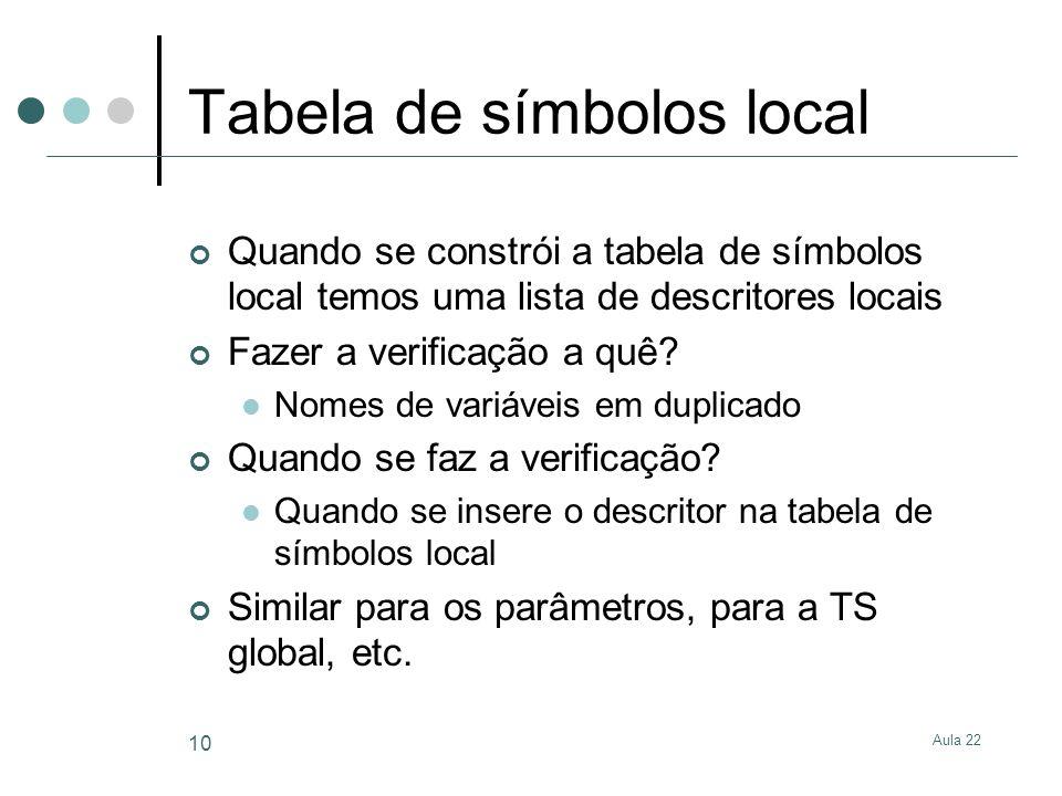 Aula 22 10 Tabela de símbolos local Quando se constrói a tabela de símbolos local temos uma lista de descritores locais Fazer a verificação a quê? Nom