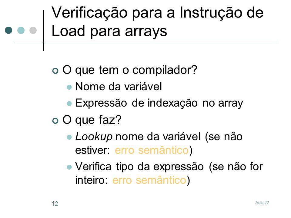 Aula 22 12 Verificação para a Instrução de Load para arrays O que tem o compilador? Nome da variável Expressão de indexação no array O que faz? Lookup