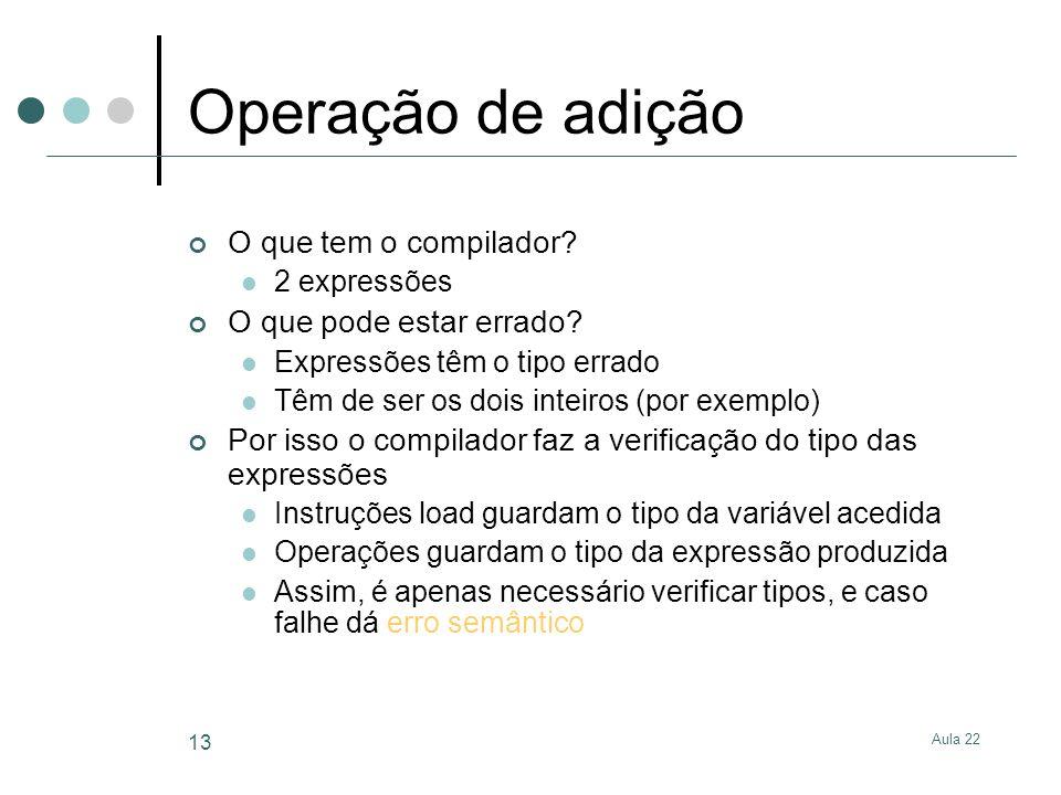 Aula 22 13 Operação de adição O que tem o compilador? 2 expressões O que pode estar errado? Expressões têm o tipo errado Têm de ser os dois inteiros (