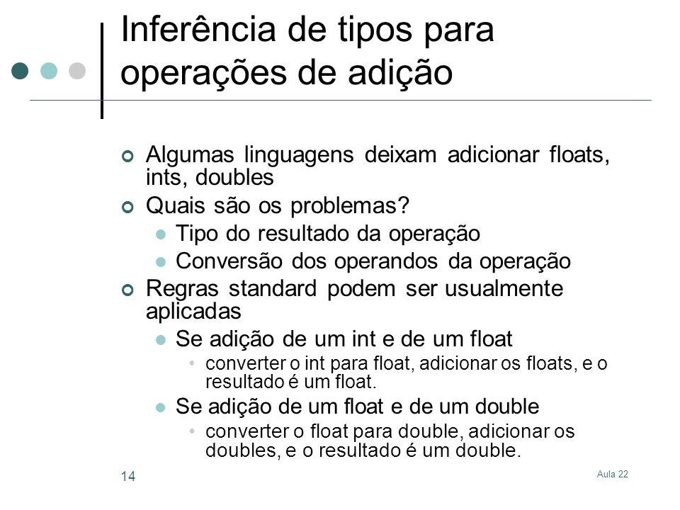 Aula 22 14 Inferência de tipos para operações de adição Algumas linguagens deixam adicionar floats, ints, doubles Quais são os problemas? Tipo do resu