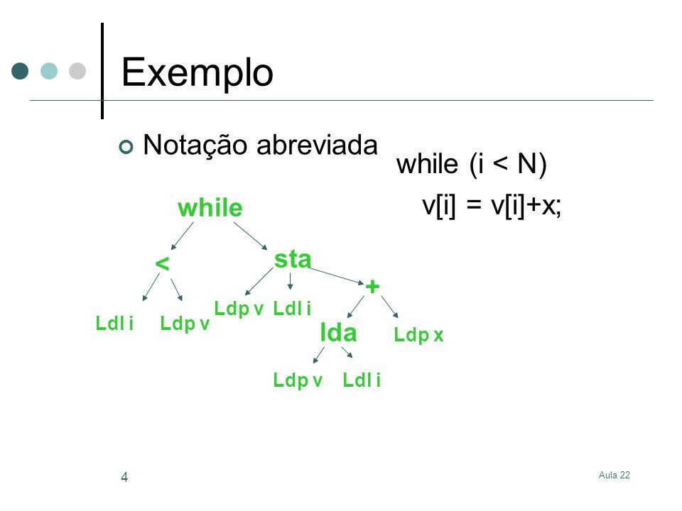 Aula 22 5 Das árvores sintácticas até à IR Atravessar recursivamente a árvore sintáctica Construir representação de modo ascendente (Bottom-Up) Ver identificador da variável na tabela de símbolos Construir nós Load para aceder a variáveis Construir expressões a partir dos nós de Load e dos nós de operações Construir nós Store para enunciados de atribuição Colocar nós while, if, return para as construções de controlo