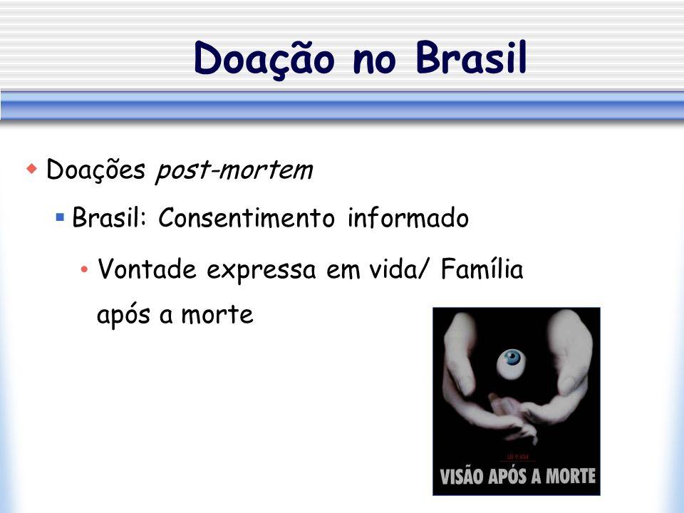 Doação no Brasil Doações post-mortem Brasil: Consentimento informado Vontade expressa em vida/ Família após a morte