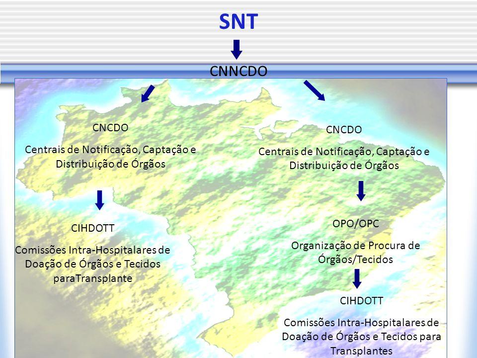 SNT CNNCDO CNCDO Centrais de Notificação, Captação e Distribuição de Órgãos CNCDO Centrais de Notificação, Captação e Distribuição de Órgãos OPO/OPC O