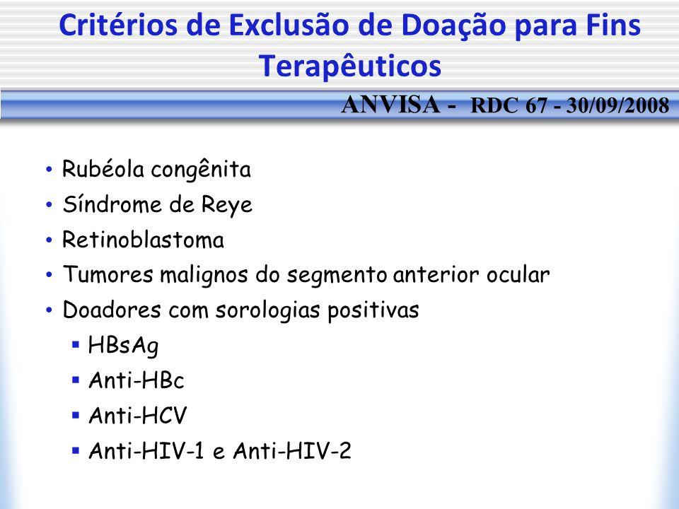 Critérios de Exclusão de Doação para Fins Terapêuticos Rubéola congênita Síndrome de Reye Retinoblastoma Tumores malignos do segmento anterior ocular Doadores com sorologias positivas HBsAg Anti-HBc Anti-HCV Anti-HIV-1 e Anti-HIV-2 ANVISA - RDC 67 - 30/09/2008