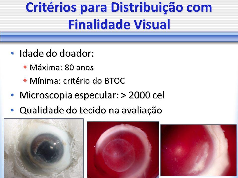 Critérios para Distribuição com Finalidade Visual Idade do doador: Idade do doador: Máxima: 80 anos Máxima: 80 anos Mínima: critério do BTOC Mínima: c