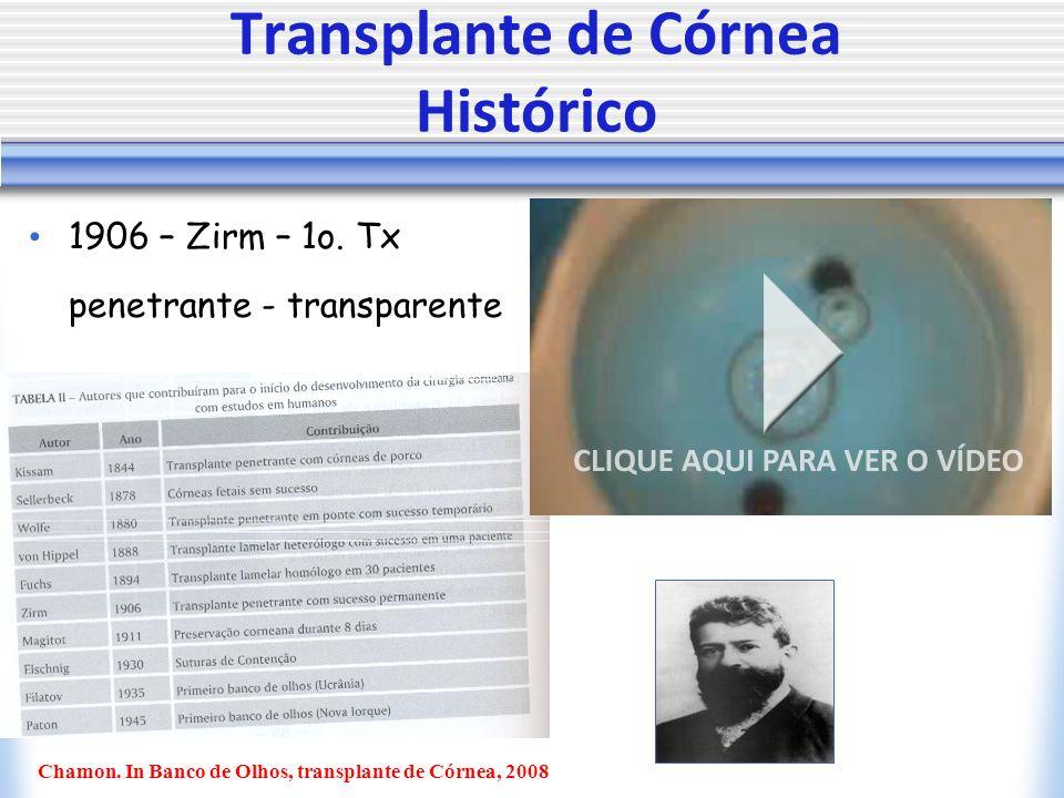 1906 – Zirm – 1o. Tx penetrante - transparente Transplante de Córnea Histórico Chamon. In Banco de Olhos, transplante de Córnea, 2008