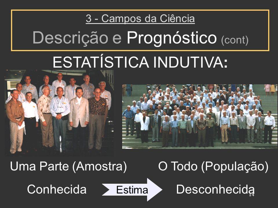 14 ESTATÍSTICA INDUTIVA: 3 - Campos da Ciência Descrição e Prognóstico (cont) Uma Parte (Amostra)O Todo (População) Estima ConhecidaDesconhecida