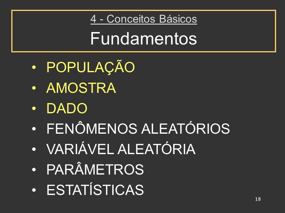 18 POPULAÇÃO AMOSTRA DADO FENÔMENOS ALEATÓRIOS VARIÁVEL ALEATÓRIA PARÂMETROS ESTATÍSTICAS 4 - Conceitos Básicos Fundamentos