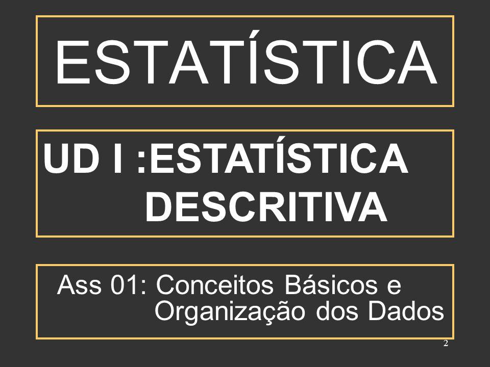 2 UD I :ESTATÍSTICA DESCRITIVA Ass 01: Conceitos Básicos e Organização dos Dados