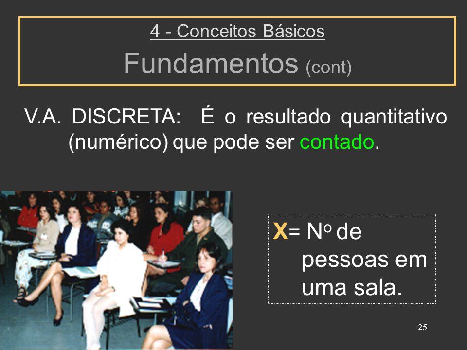25 V.A. DISCRETA: É o resultado quantitativo (numérico) que pode ser contado. 4 - Conceitos Básicos Fundamentos (cont) X = N o de pessoas em uma sala.